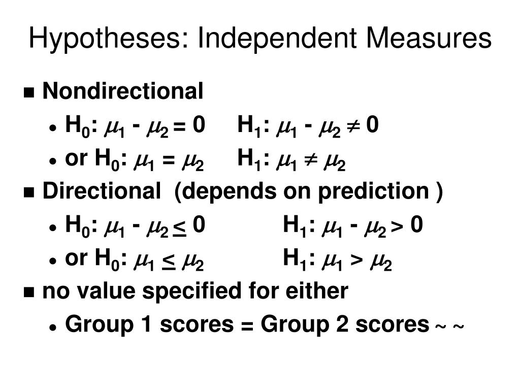Hypotheses: Independent Measures