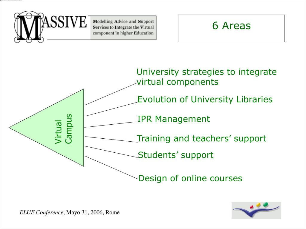 University strategies to integrate virtual components
