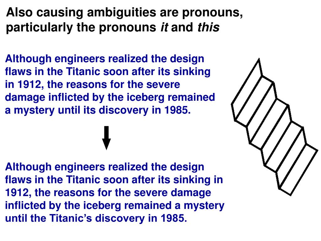 Although engineers realized the design flaws in the Titanic soon after its sinking in 1912, the reasons for the severe damage inflicted by the iceberg remained a mystery until the Titanic's discovery in 1985.