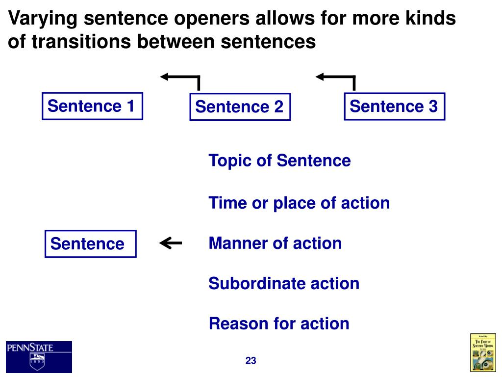 Varying sentence openers allows for more kinds of transitions between sentences