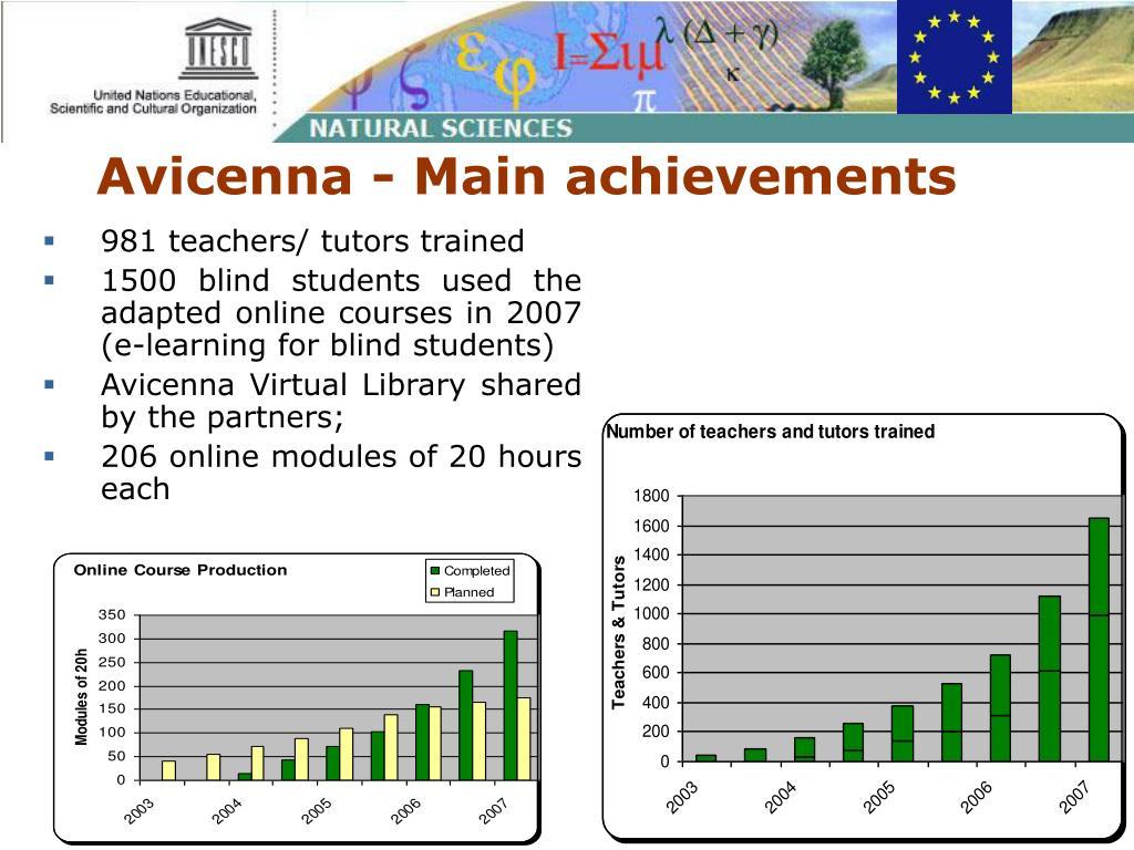 Avicenna - Main achievements