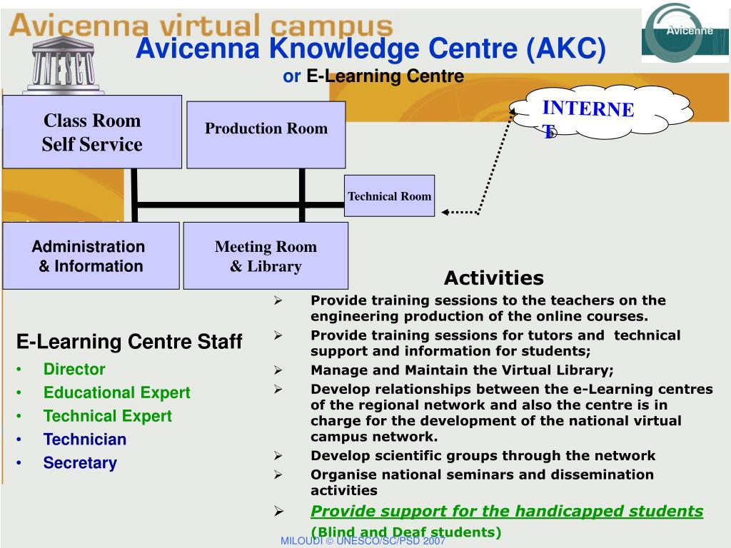 Avicenna Knowledge Centre (AKC)