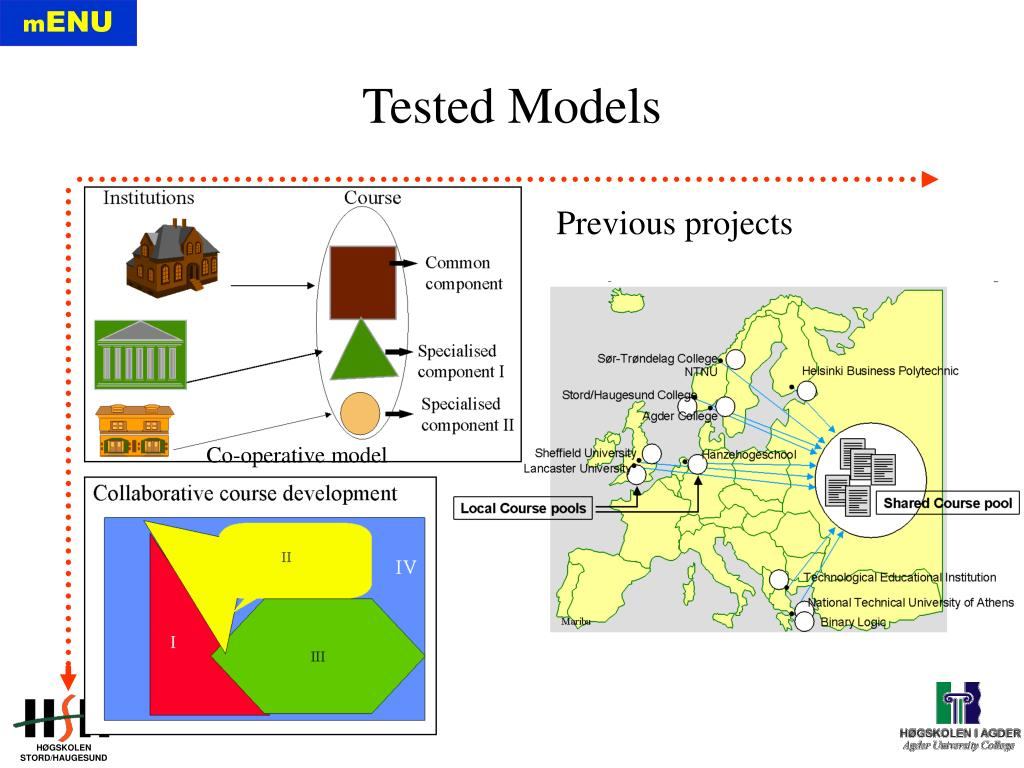 Co-operative model