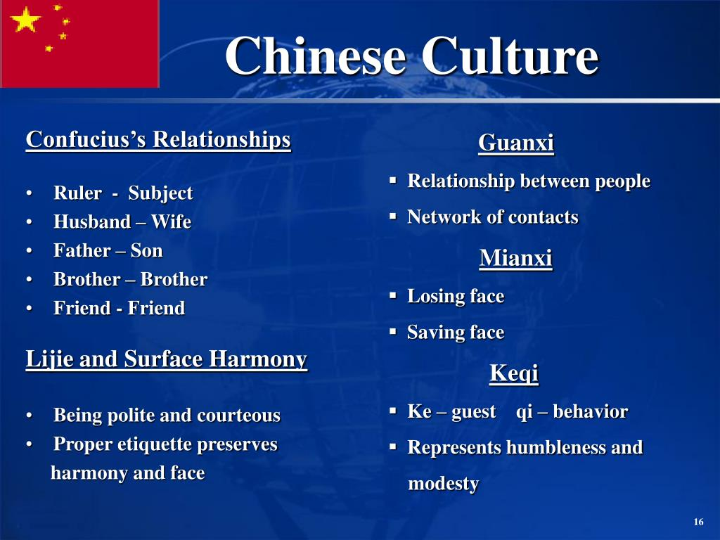 Chinese Culture