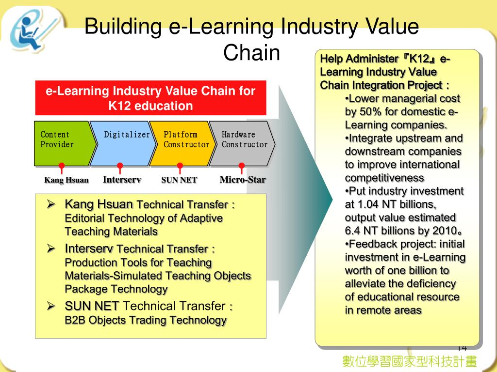 Building e-Learning Industry Value Chain
