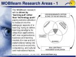 mobilearn research areas 1