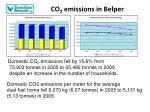 co 2 emissions in belper