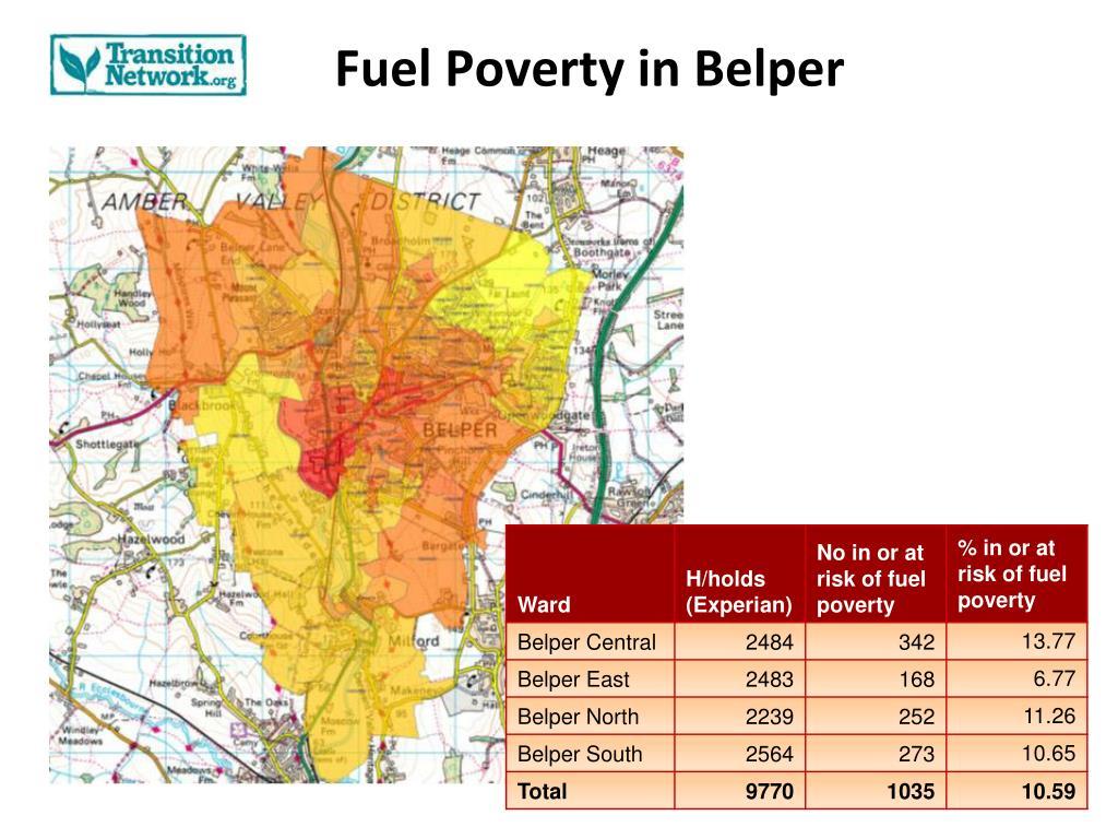 Fuel Poverty in Belper
