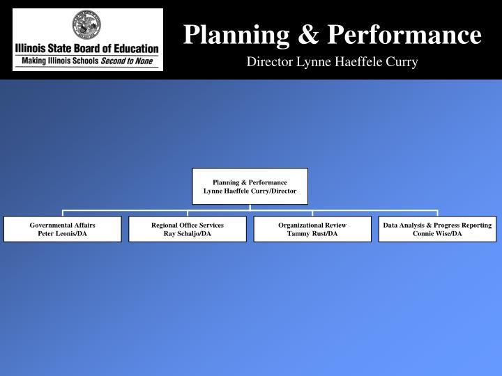Planning & Performance