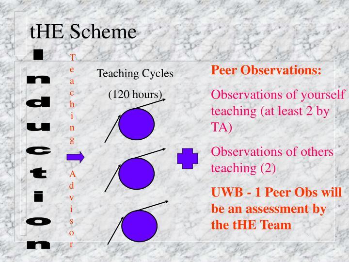Teaching Cycles