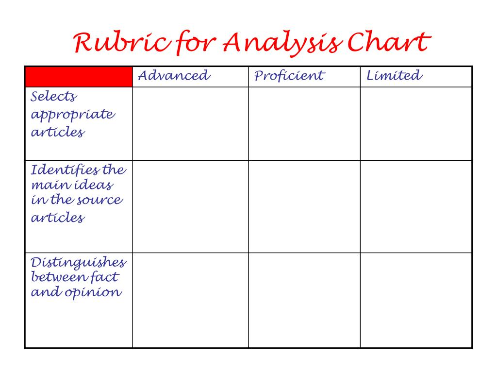 Rubric for Analysis Chart