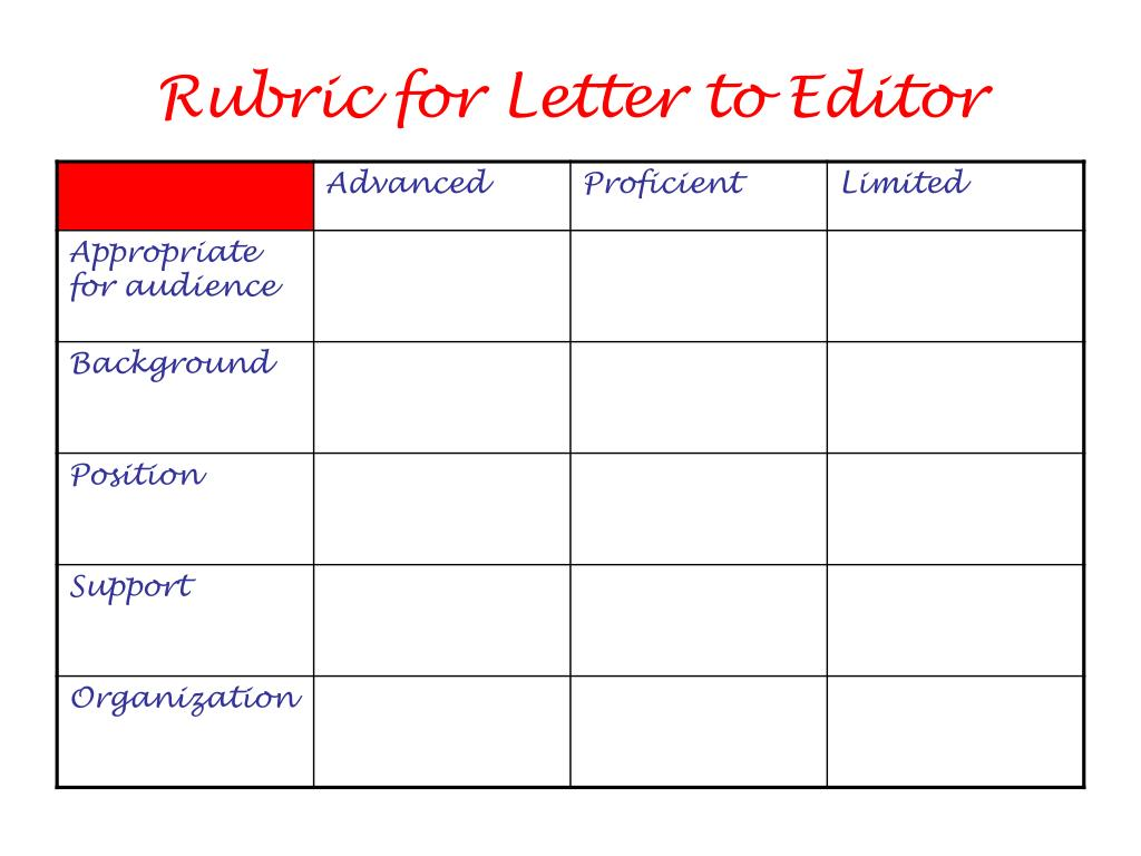 Rubric for Letter to Editor