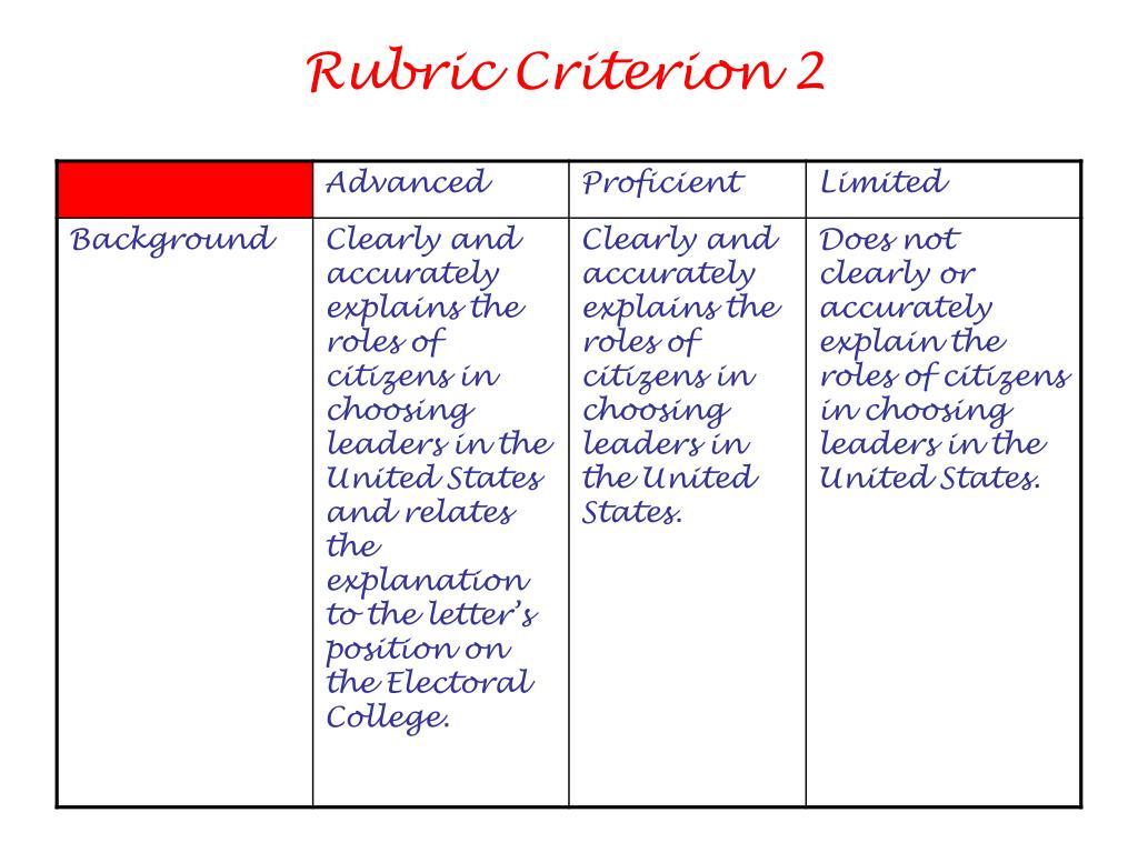 Rubric Criterion 2