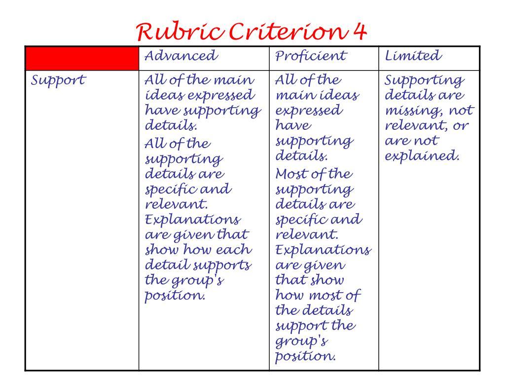 Rubric Criterion 4