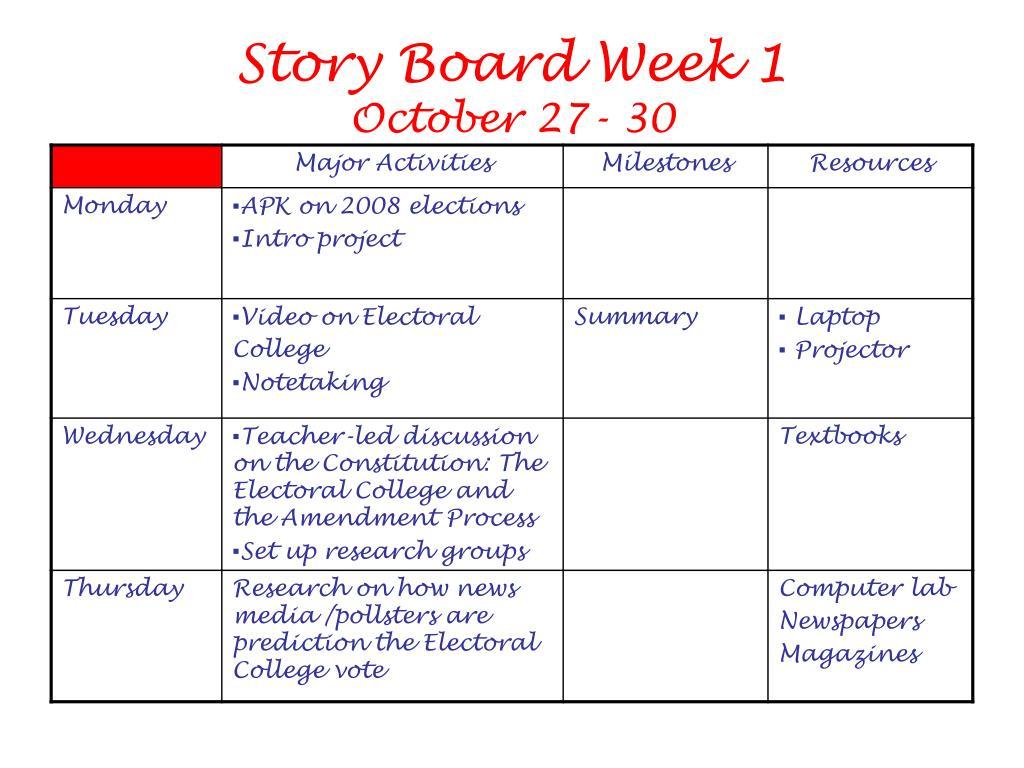 Story Board Week 1