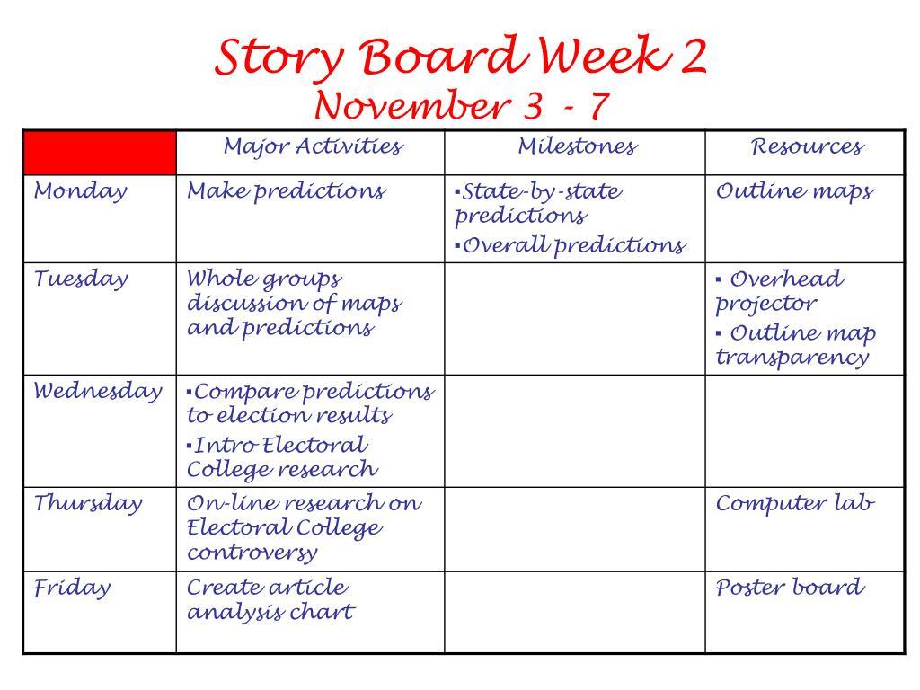 Story Board Week 2