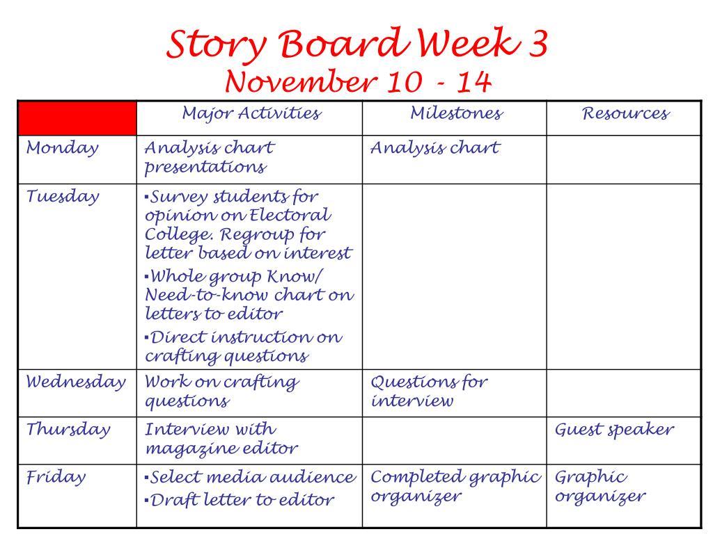 Story Board Week 3