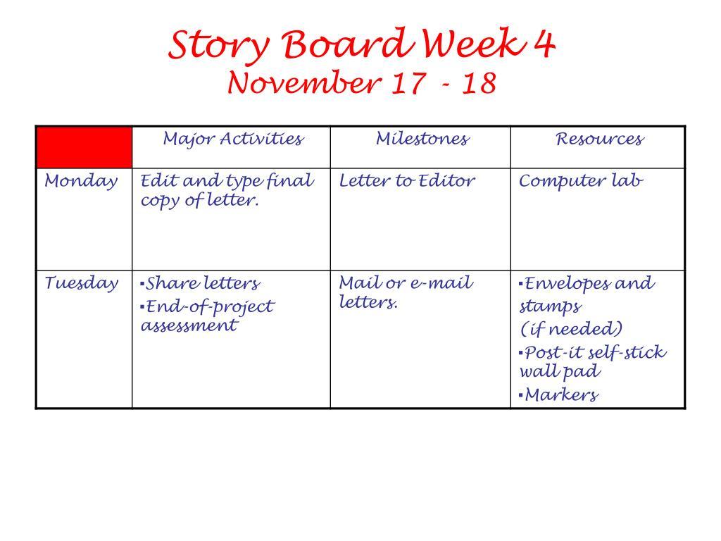 Story Board Week 4