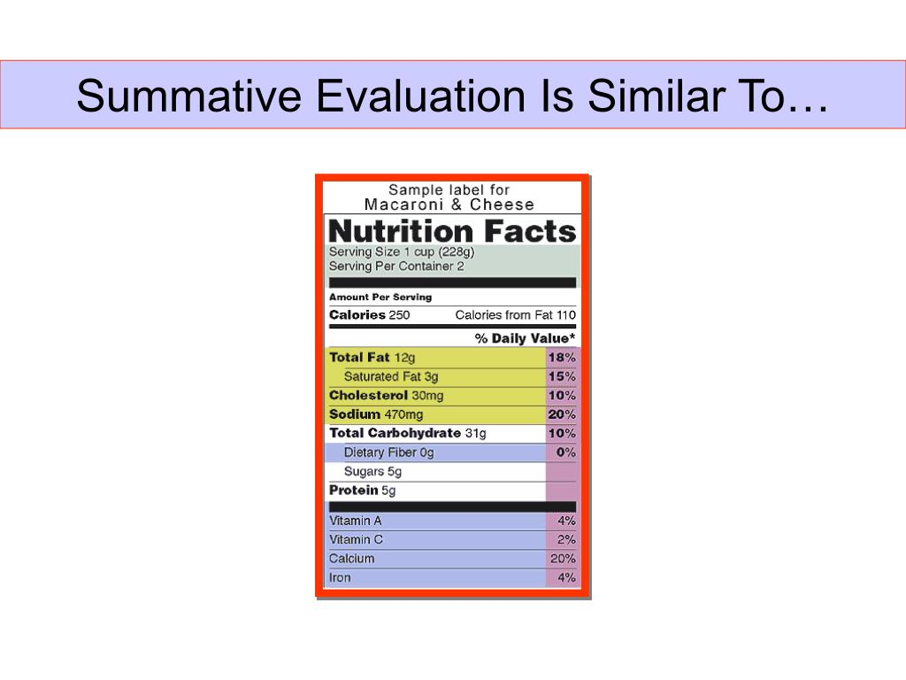 Summative Evaluation Is Similar To…