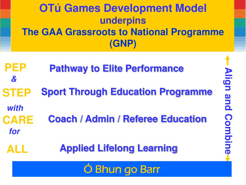 The GAA Grassroots to National Programme