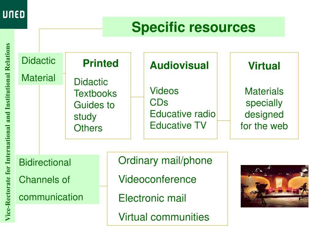 Specific resources