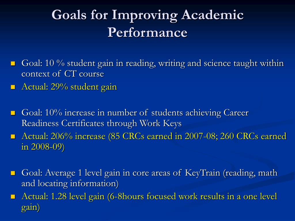 Goals for Improving Academic Performance