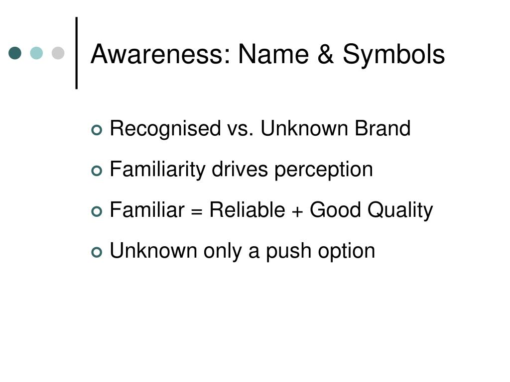 Awareness: Name & Symbols