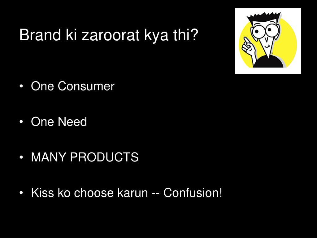 Brand ki zaroorat kya thi?