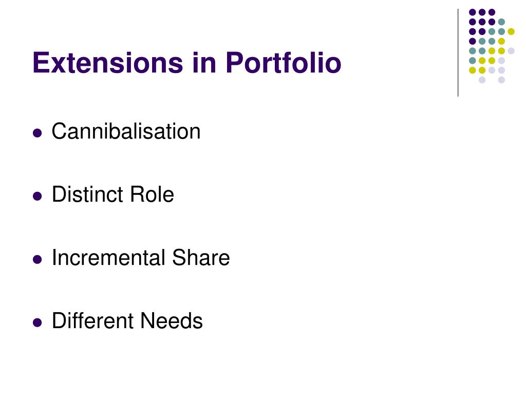 Extensions in Portfolio