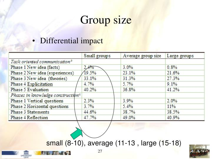 Differential impact