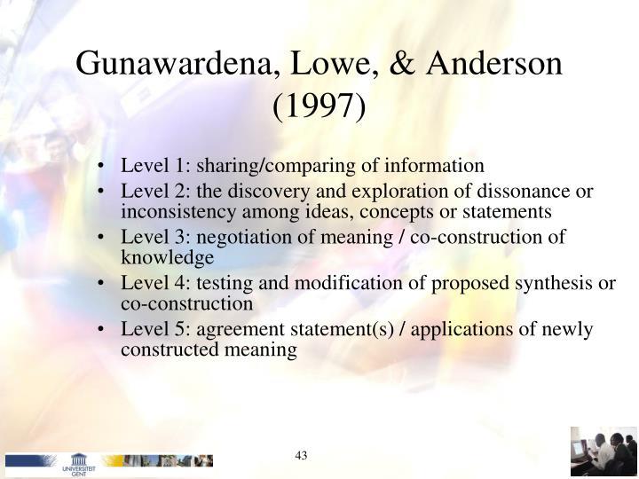 Gunawardena, Lowe, & Anderson (1997)