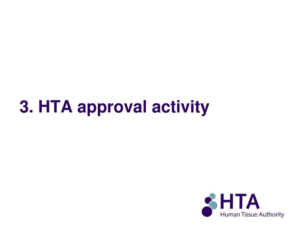 3. HTA approval activity