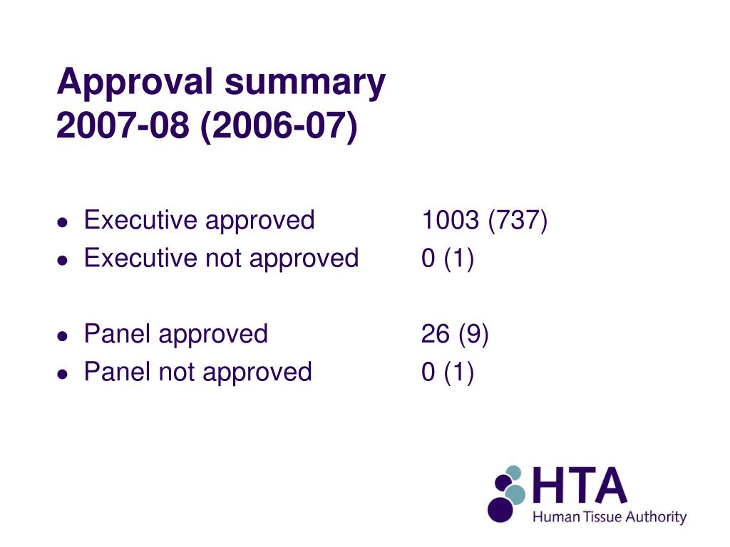 Approval summary