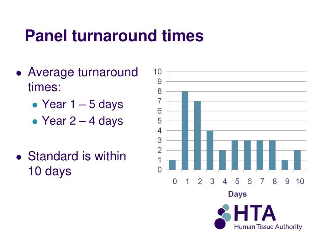 Panel turnaround times