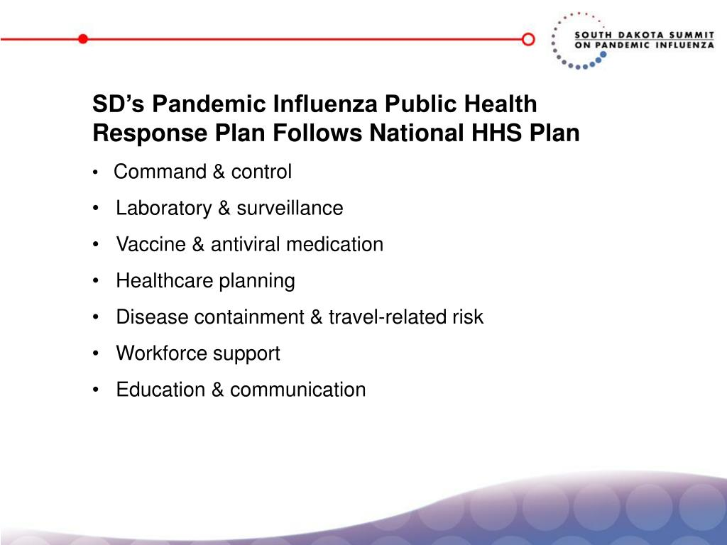 SD's Pandemic Influenza Public Health Response Plan Follows National HHS Plan