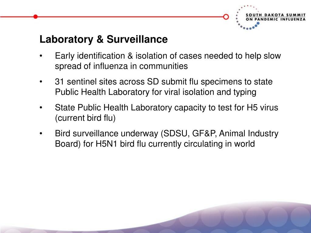 Laboratory & Surveillance