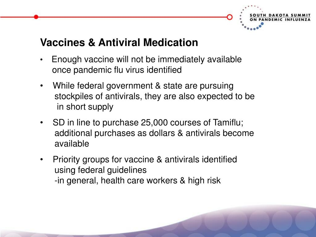 Vaccines & Antiviral Medication