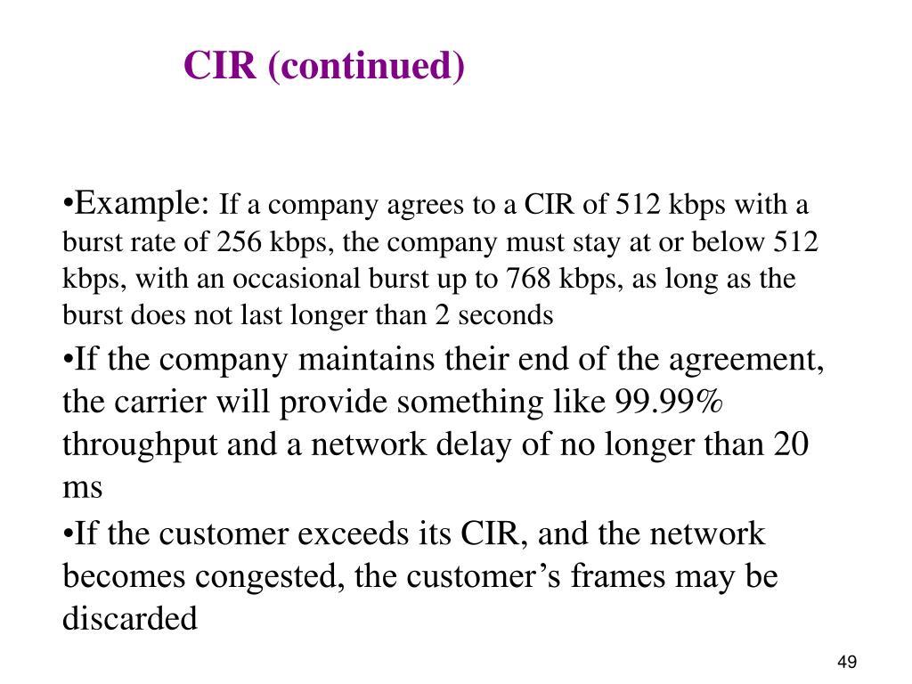CIR (continued)