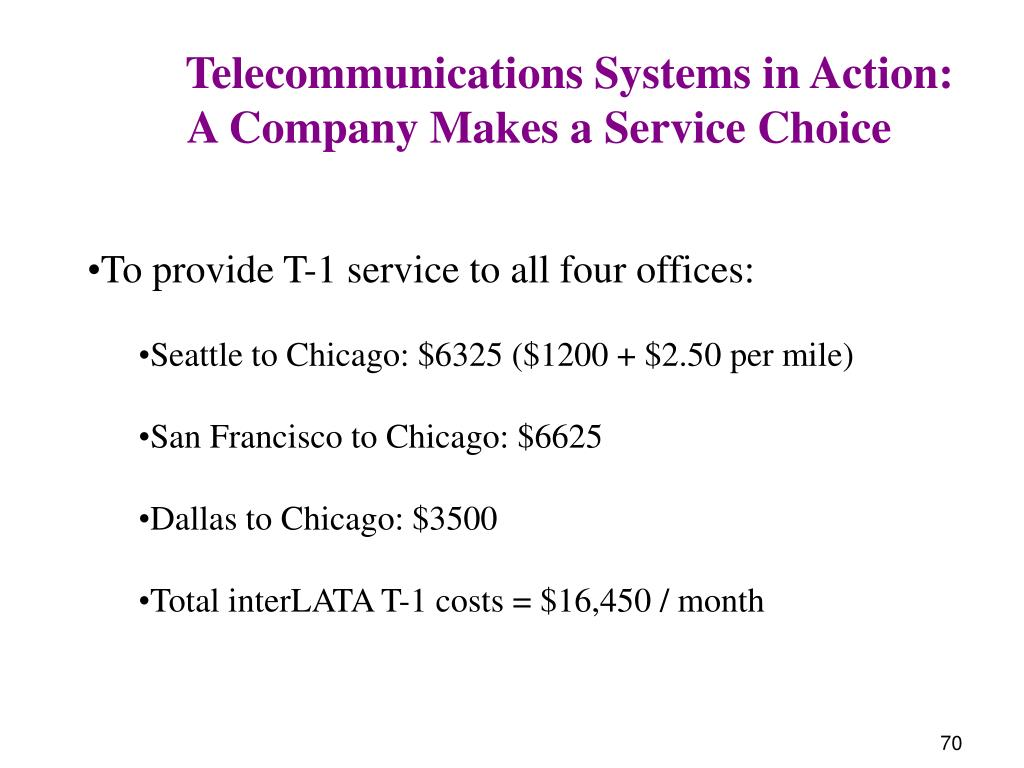 Telecommunications Systems in Action: