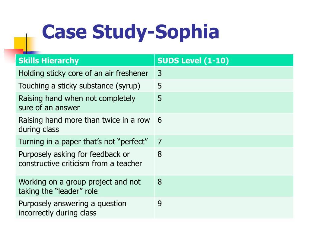 Case Study-Sophia