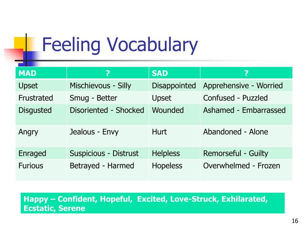 Feeling Vocabulary