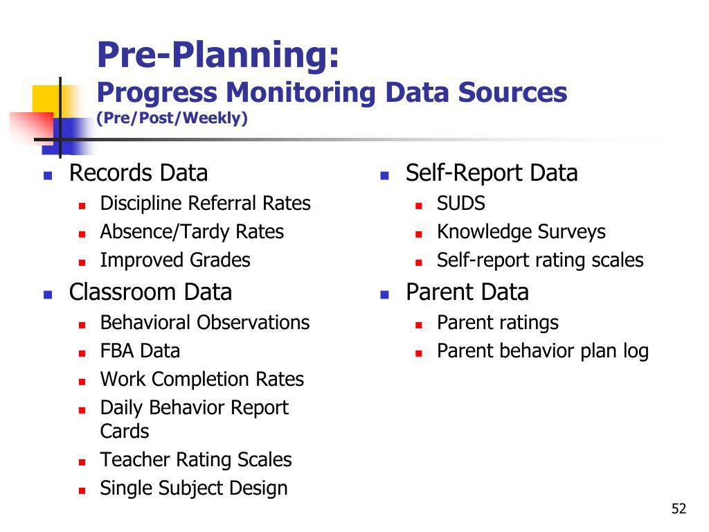 Pre-Planning: