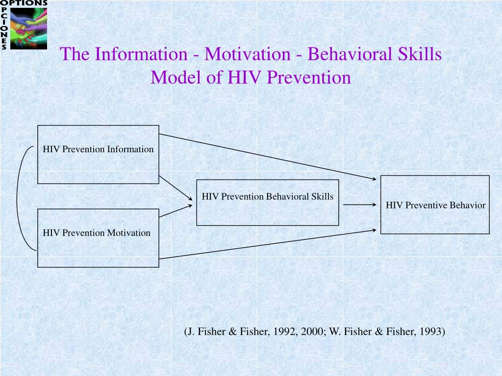 The Information - Motivation - Behavioral Skills Model of HIV Prevention