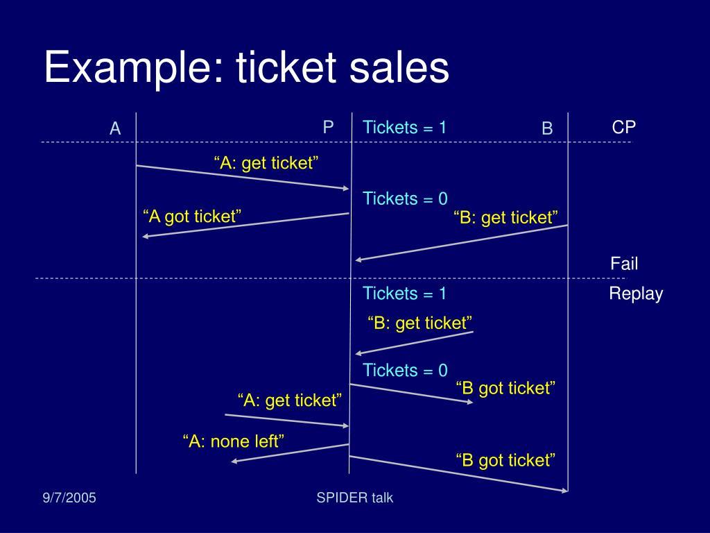 """""""A: get ticket"""""""