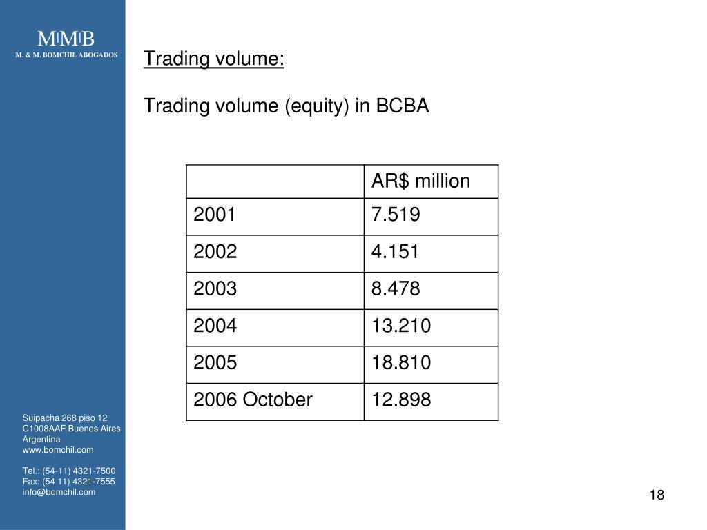 Trading volume: