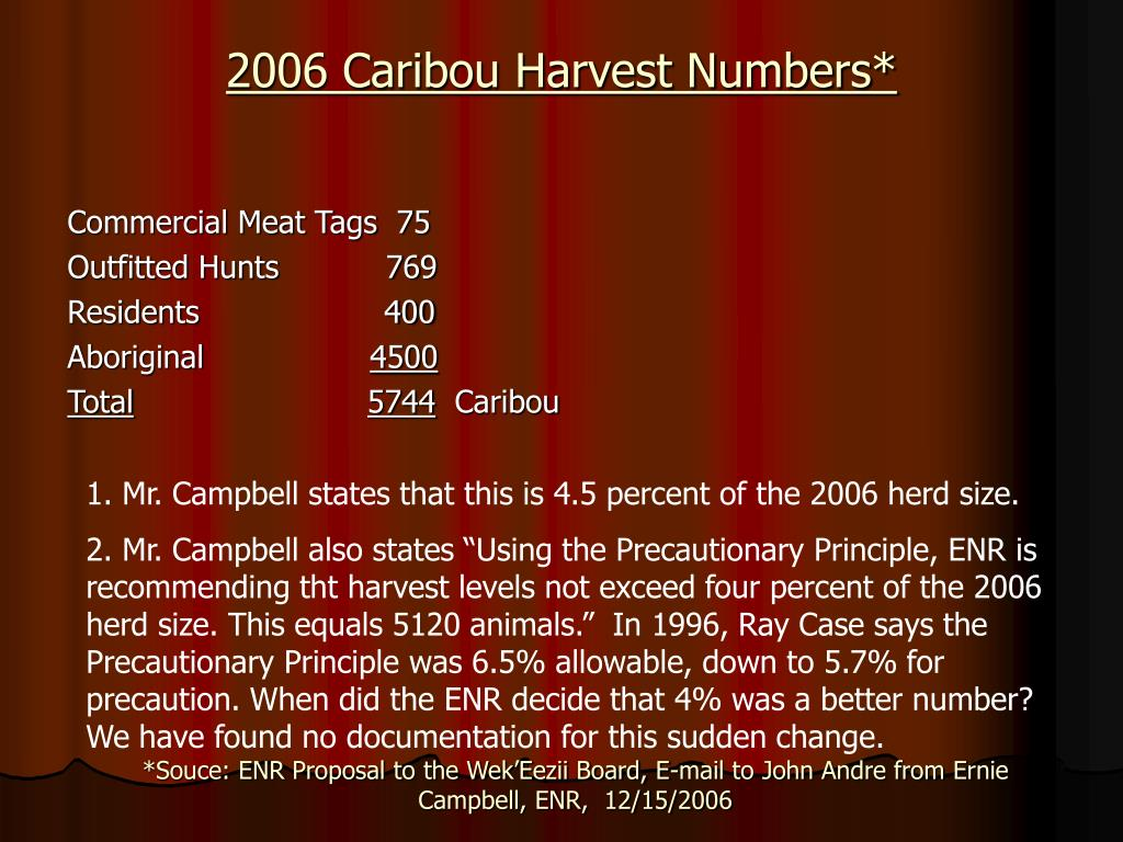 2006 Caribou Harvest Numbers*