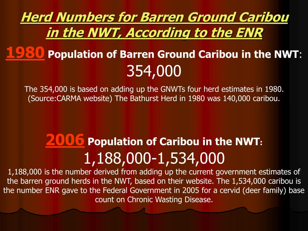 Herd Numbers for Barren Ground Caribou in the NWT, According to the ENR