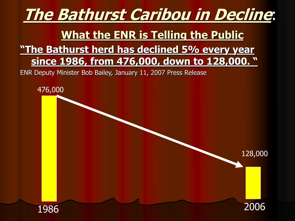 The Bathurst Caribou in Decline