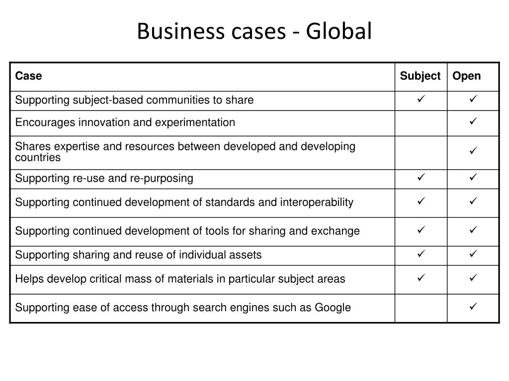 Business cases - Global