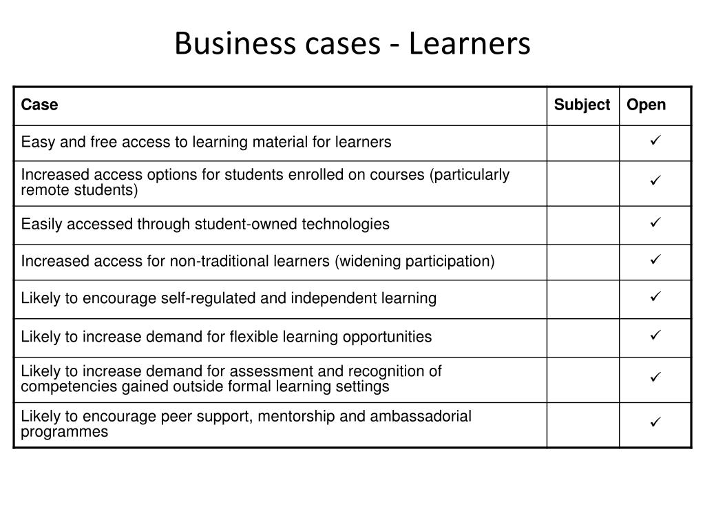 Business cases - Learners
